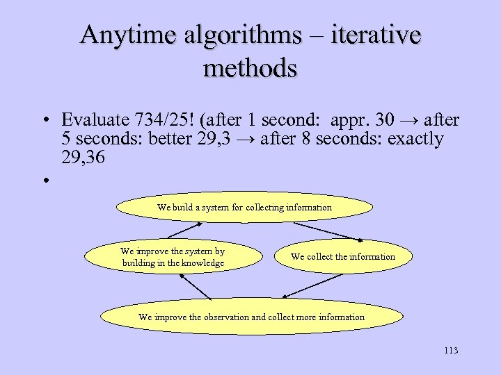 Anytime algorithms – iterative methods • Evaluate 734/25! (after 1 second: appr. 30 →