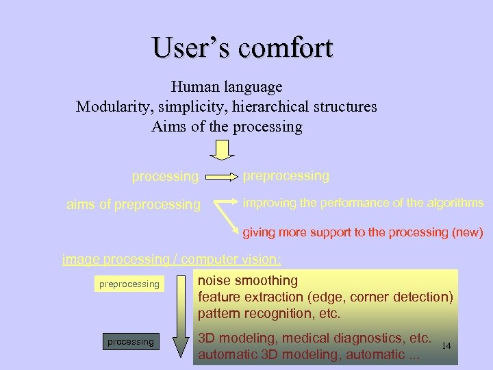 User's comfort Human language Modularity, simplicity, hierarchical structures Aims of the processing aims of