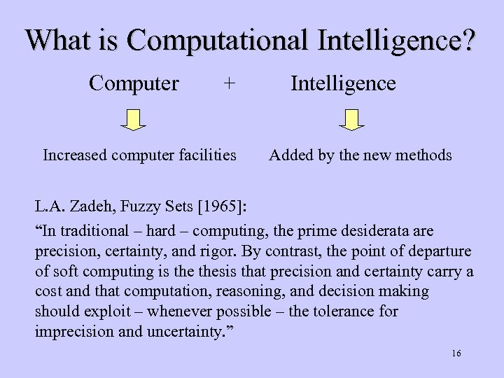 What is Computational Intelligence? Computer + Increased computer facilities Intelligence Added by the new
