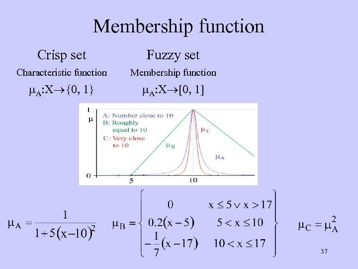 Membership function Crisp set Fuzzy set Characteristic function Membership function A: X {0, 1}