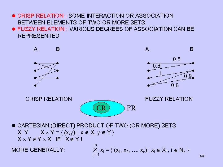CRISP RELATION : SOME INTERACTION OR ASSOCIATION BETWEEN ELEMENTS OF TWO OR MORE