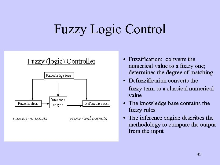 Fuzzy Logic Control • Fuzzification: converts the numerical value to a fuzzy one; determines