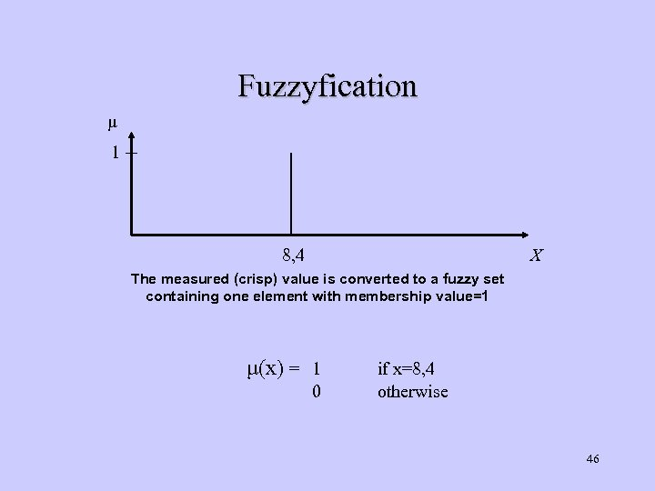 Fuzzyfication μ 1 8, 4 X The measured (crisp) value is converted to a