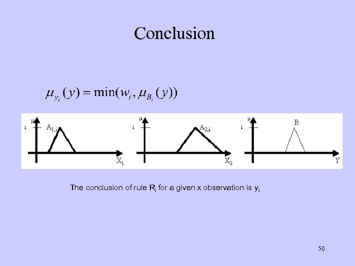 Conclusion The conclusion of rule Ri for a given x observation is yi 50