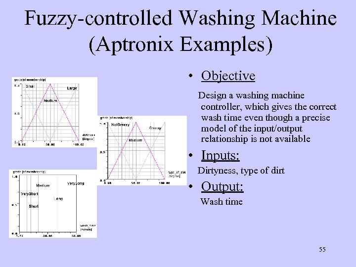 Fuzzy-controlled Washing Machine (Aptronix Examples) • Objective Design a washing machine controller, which gives