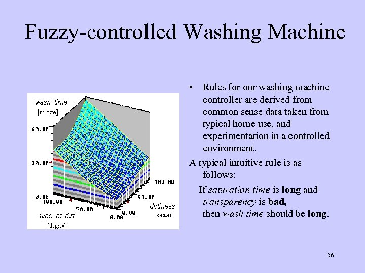 Fuzzy-controlled Washing Machine • Rules for our washing machine controller are derived from common