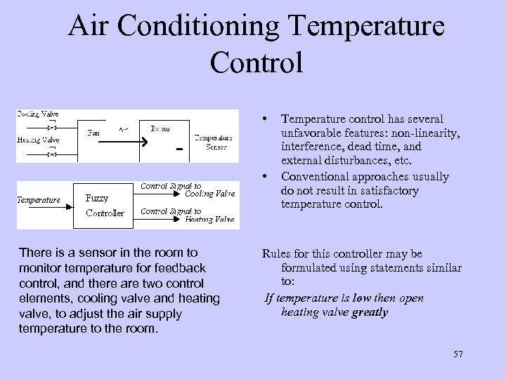 Air Conditioning Temperature Control • • There is a sensor in the room to