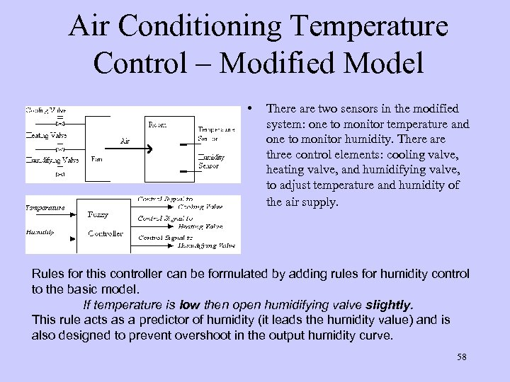 Air Conditioning Temperature Control – Modified Model • There are two sensors in the