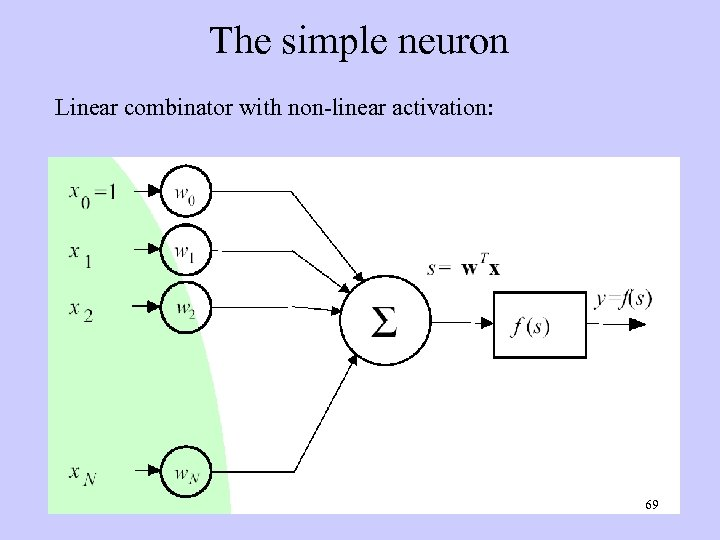 The simple neuron Linear combinator with non-linear activation: 69
