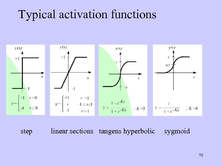 Typical activation functions step linear sections tangens hyperbolic sygmoid 70