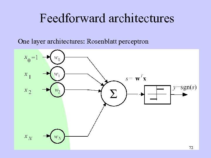 Feedforward architectures One layer architectures: Rosenblatt perceptron 72