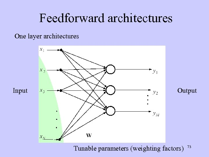 Feedforward architectures One layer architectures Input Output Tunable parameters (weighting factors) 73