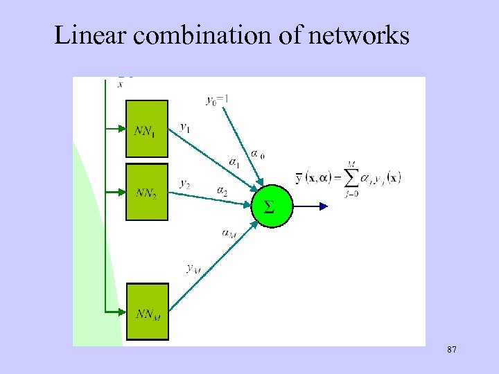 Linear combination of networks 87