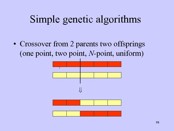 Simple genetic algorithms • Crossover from 2 parents two offsprings (one point, two point,