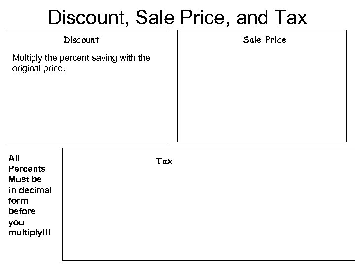 Discount, Sale Price, and Tax Discount Sale Price Multiply the percent saving with the