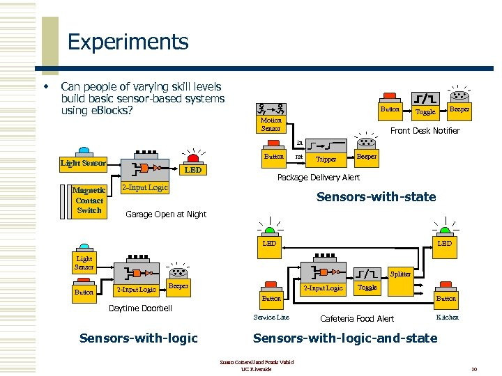 Experiments w Can people of varying skill levels build basic sensor-based systems using e.