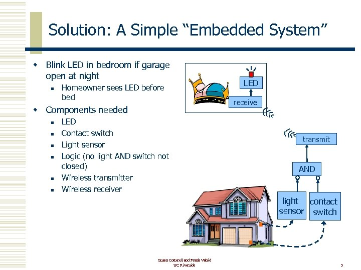 """Solution: A Simple """"Embedded System"""" w Blink LED in bedroom if garage open at"""