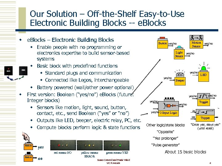 Our Solution – Off-the-Shelf Easy-to-Use Electronic Building Blocks -- e. Blocks w e. Blocks