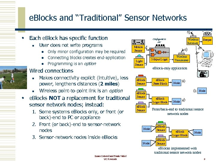 """e. Blocks and """"Traditional"""" Sensor Networks w Each e. Block has specific function n"""