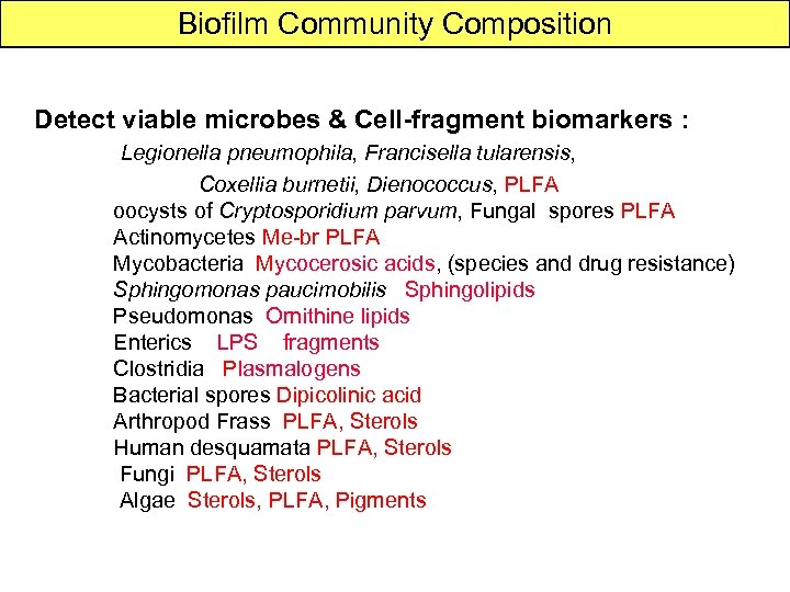 Biofilm Community Composition Detect viable microbes & Cell-fragment biomarkers : Legionella pneumophila, Francisella tularensis,