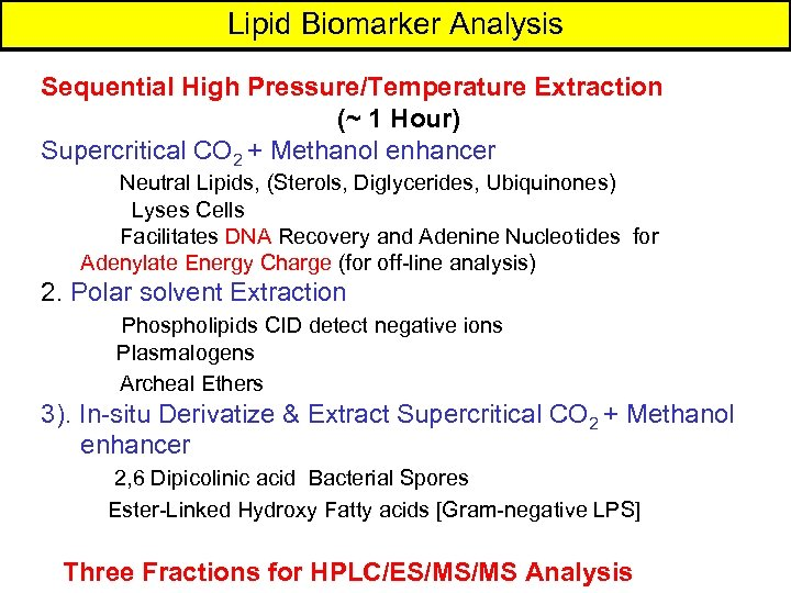 Lipid Biomarker Analysis Sequential High Pressure/Temperature Extraction (~ 1 Hour) Supercritical CO 2 +