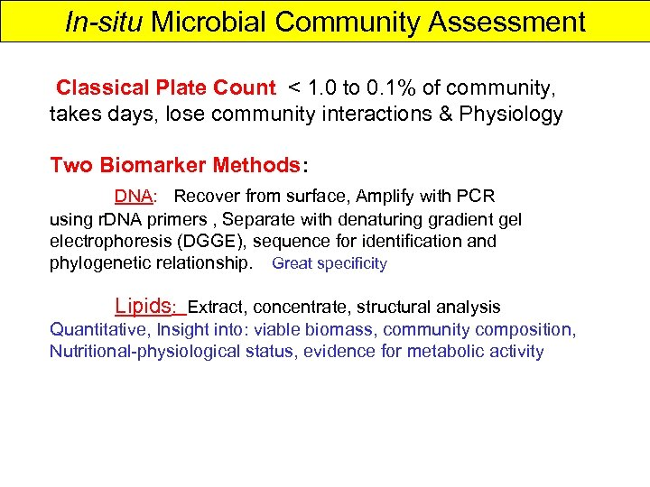 In-situ Microbial Community Assessment Classical Plate Count < 1. 0 to 0. 1% of
