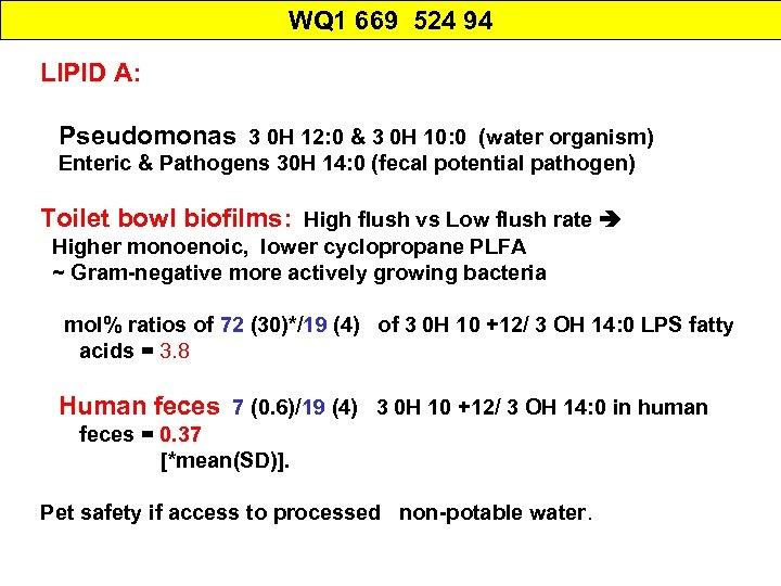 WQ 1 669 524 94 LIPID A: Pseudomonas 3 0 H 12: 0 &