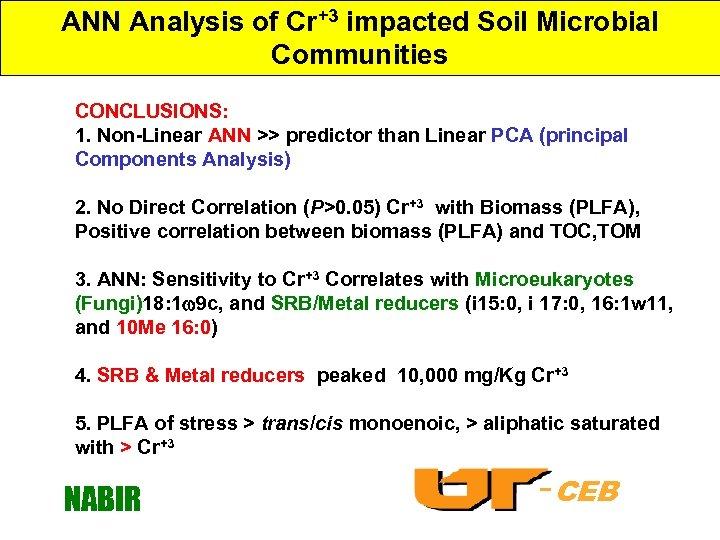 ANN Analysis of Cr+3 impacted Soil Microbial Communities CONCLUSIONS: 1. Non-Linear ANN >> predictor