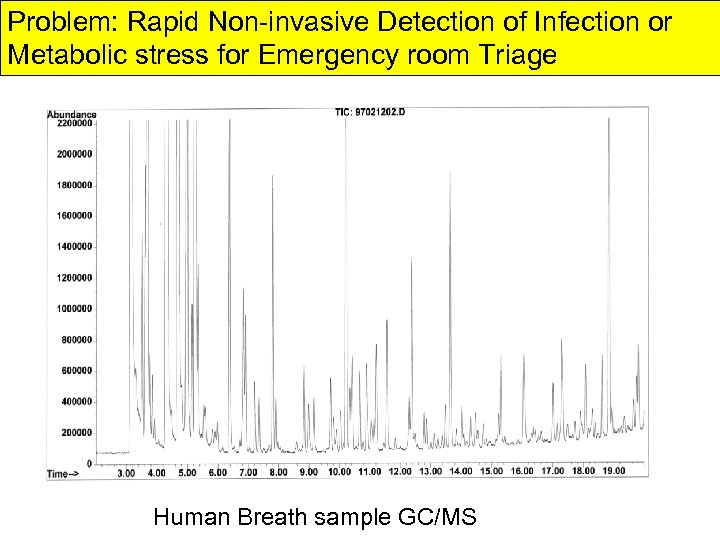 Problem: Rapid Non-invasive Detection of Infection or Metabolic stress for Emergency room Triage Human