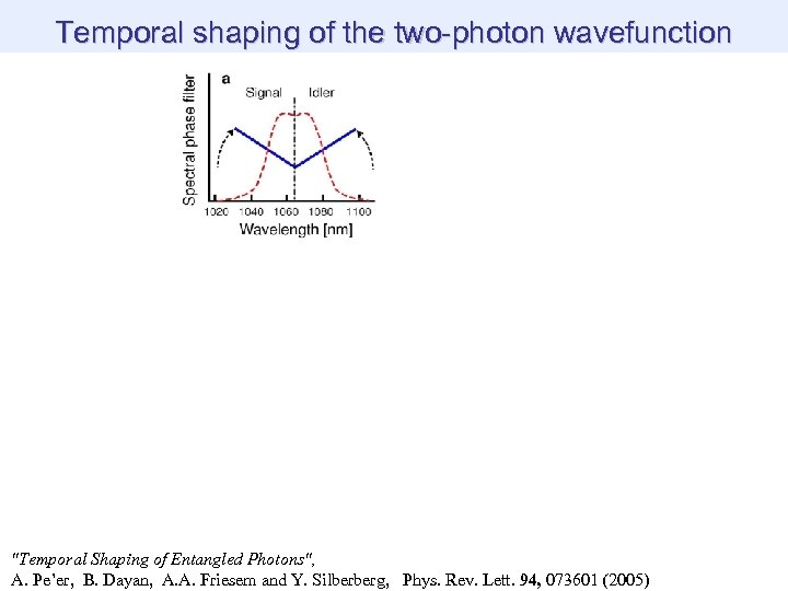 Temporal shaping of the two-photon wavefunction