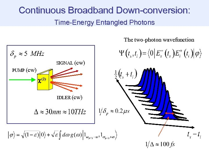 Continuous Broadband Down-conversion: Time-Energy Entangled Photons The two-photon wavefunction SIGNAL (cw) PUMP (cw) (2)