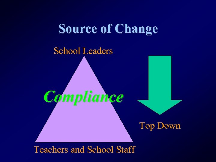 Source of Change School Leaders Compliance Top Down Teachers and School Staff