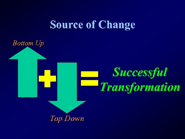 Source of Change Bottom Up Successful Transformation Top Down