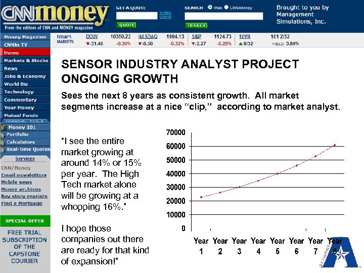 SENSOR INDUSTRY ANALYST PROJECT ONGOING GROWTH Sees the next 8 years as consistent growth.