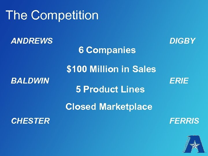 The Competition ANDREWS 6 Companies DIGBY $100 Million in Sales BALDWIN 5 Product Lines