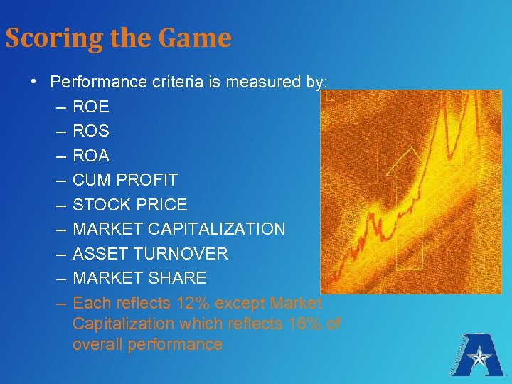 Scoring the Game • Performance criteria is measured by: – ROE – ROS –