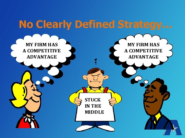 No Clearly Defined Strategy… MY FIRM HAS A COMPETITIVE ADVANTAGE STUCK IN THE MIDDLE