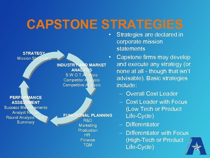 CAPSTONE STRATEGIES STRATEGY Mission Statement PERFORMANCE ASSESSMENT Success Measurements Analyst Report Round Analysis -