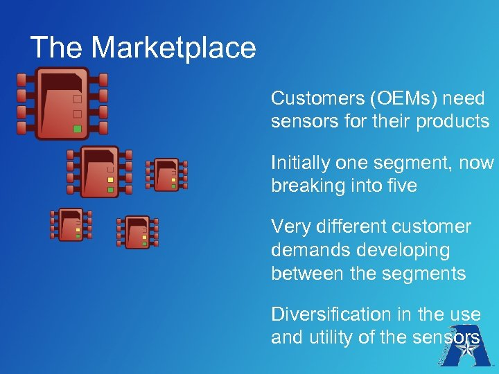 The Marketplace Customers (OEMs) need sensors for their products Initially one segment, now breaking