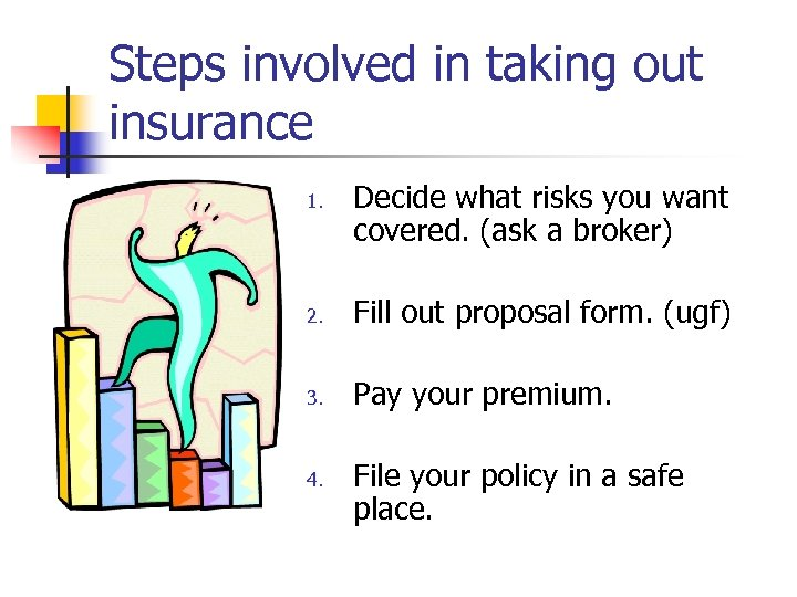 Steps involved in taking out insurance 1. Decide what risks you want covered. (ask