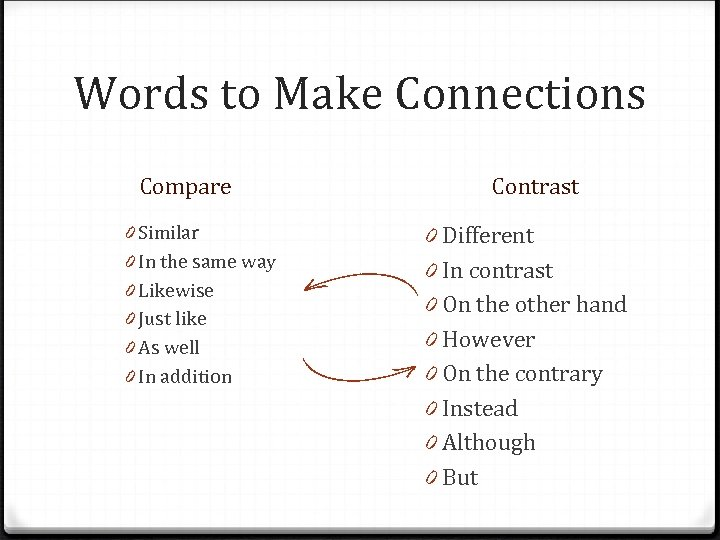 Words to Make Connections Compare 0 Similar 0 In the same way 0 Likewise