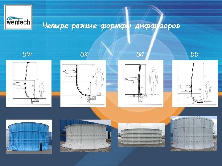 Четыре разные формфы диффузоров DW DK DC DD