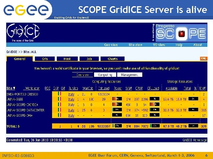 SCOPE Grid. ICE Server is alive Enabling Grids for E-scienc. E INFSO-RI-508833 EGEE User