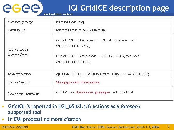 IGI Grid. ICE description page Enabling Grids for E-scienc. E • Grid. ICE is