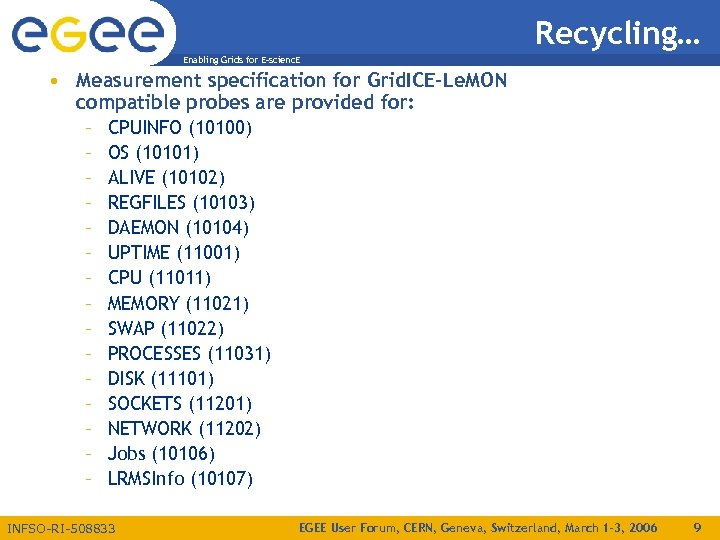 Recycling… Enabling Grids for E-scienc. E • Measurement specification for Grid. ICE-Le. MON compatible