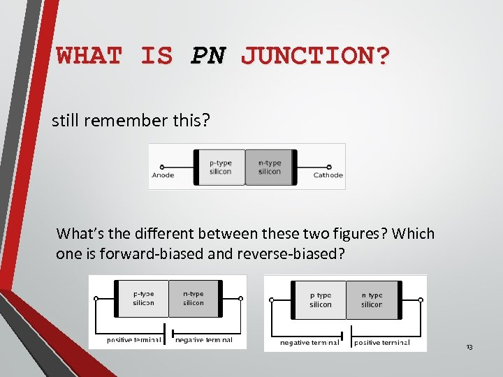 WHAT IS PN JUNCTION? still remember this? What's the different between these two figures?