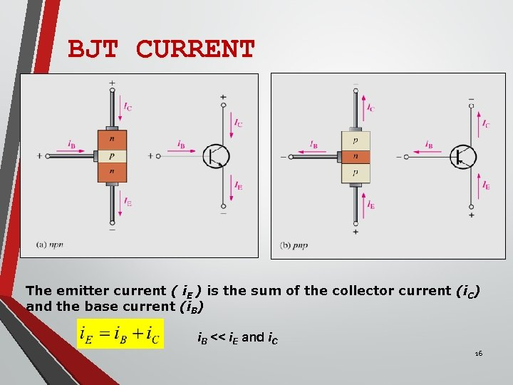 BJT CURRENT The emitter current ( i. E ) is the sum of the