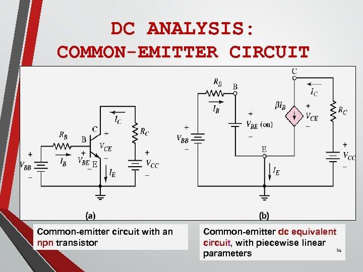 DC ANALYSIS: COMMON-EMITTER CIRCUIT Common-emitter circuit with an npn transistor Common-emitter dc equivalent circuit,