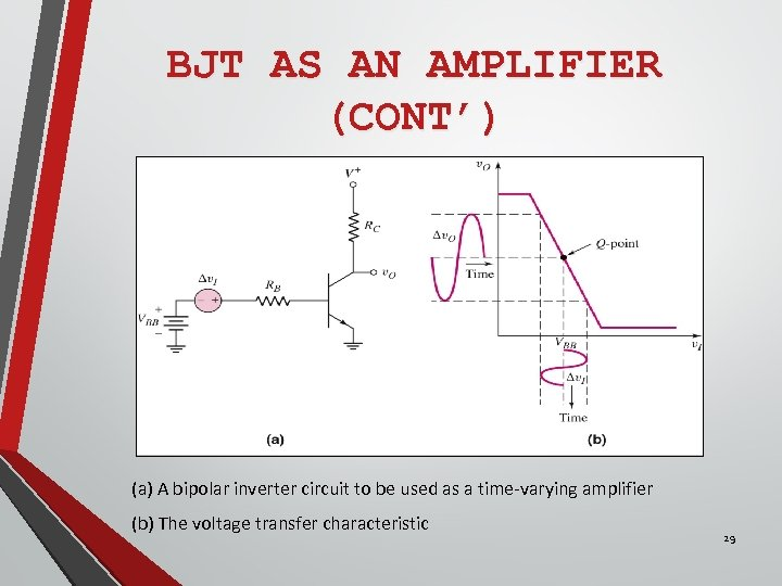 BJT AS AN AMPLIFIER (CONT') (a) A bipolar inverter circuit to be used as