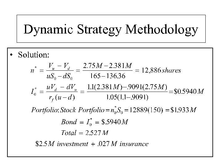 Dynamic Strategy Methodology • Solution:
